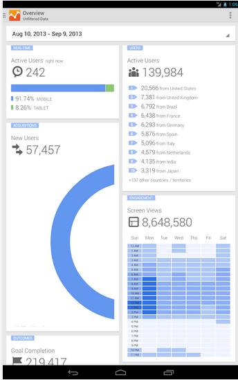 GoogleAnalytics-Android